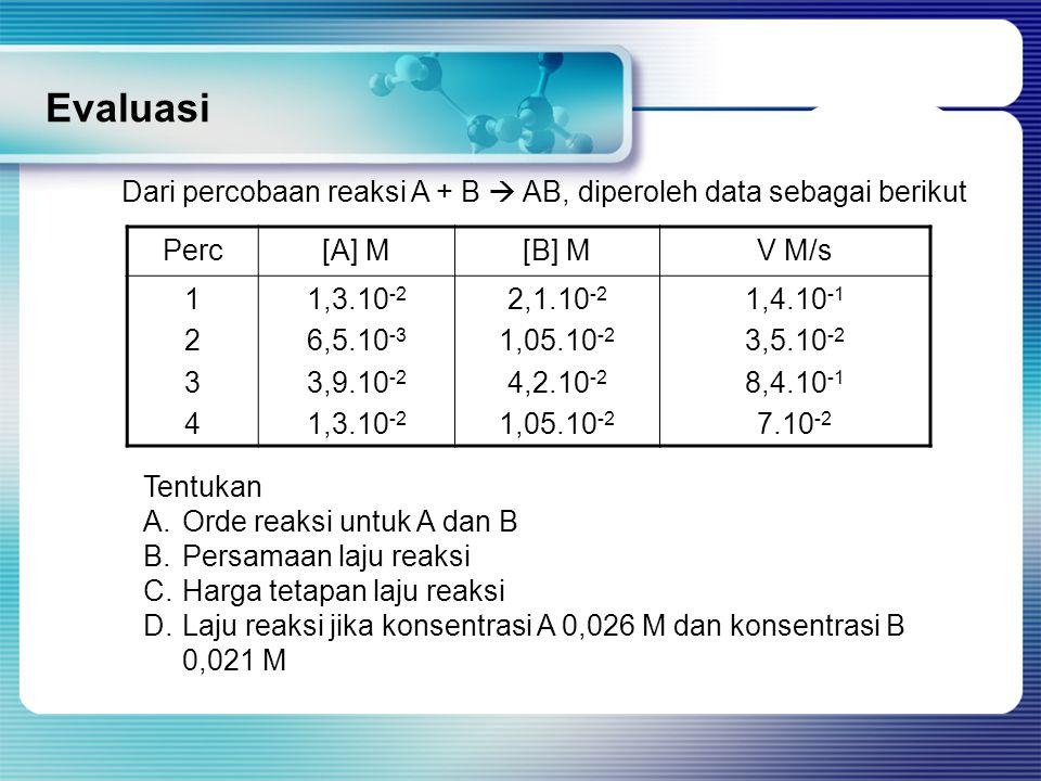 Evaluasi Dari percobaan reaksi A + B  AB, diperoleh data sebagai berikut. Perc. [A] M. [B] M. V M/s.